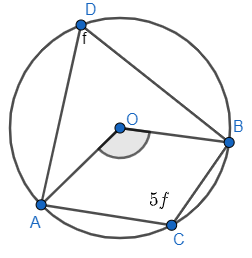 Circle Theorems for GCSE & iGCSE - interactive practice with
