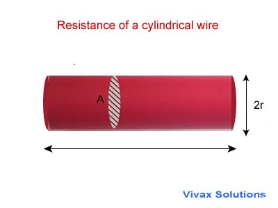 resistance of a wire physics coursework Hello i recently posted a topic on this but i havent finished asking some more questions if you may please reply i'm doing a physics coursework on the.