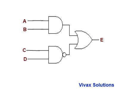 Basic Logic Gates Tutorial - logic gates animation with