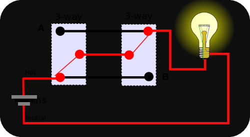 Basic Electric Circuit | Vivax Solutions